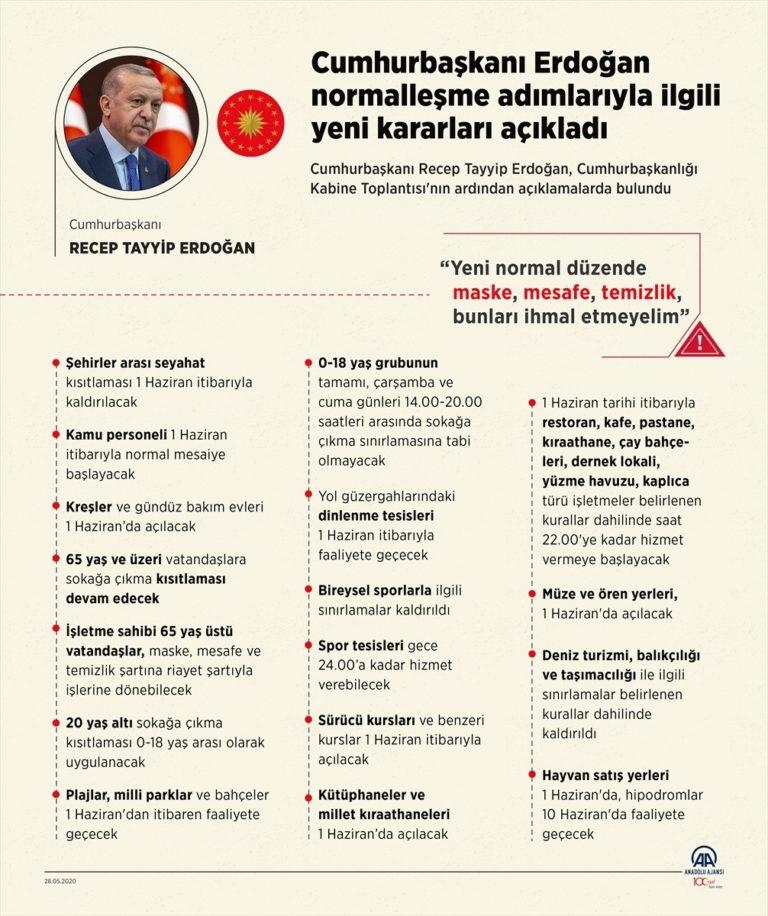 Cumhurbaşkanı Erdoğan, Kabine Toplantısı'nın ardından konuştu: (3)