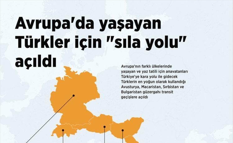 Avrupa'da yaşayan Türkler için 'Sıla yolu' açık