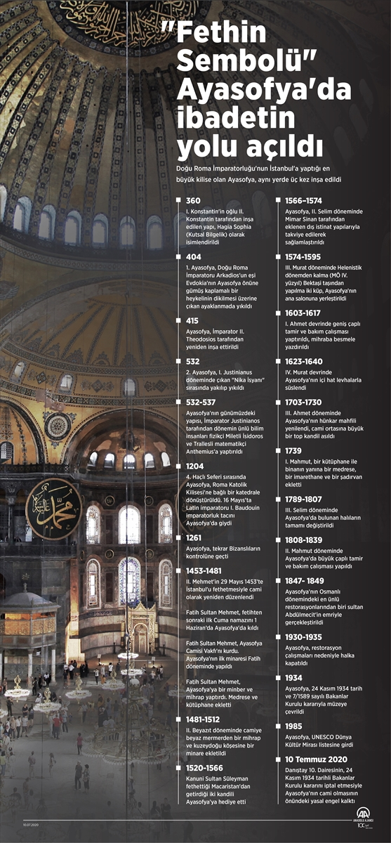 Ayasofya'yı camiden müzeye dönüştüren Bakanlar Kurulu kararına iptal
