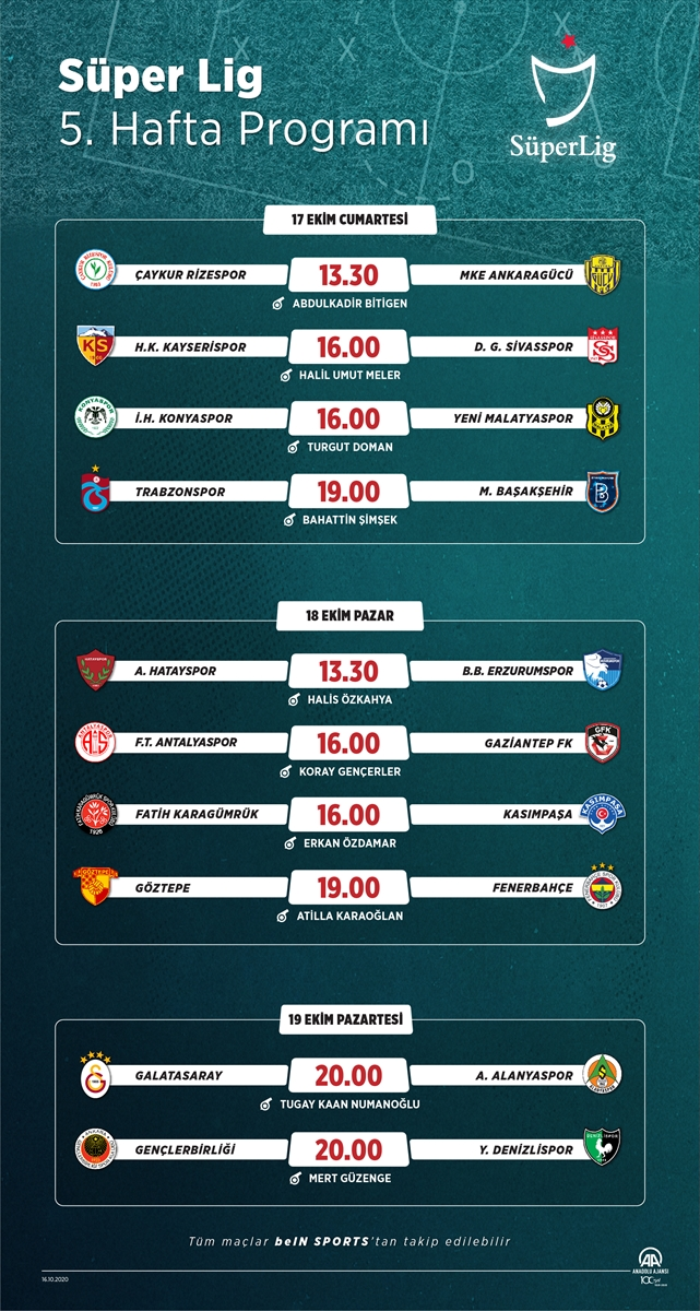 GRAFİKLİ – Futbol: Haftanın programı
